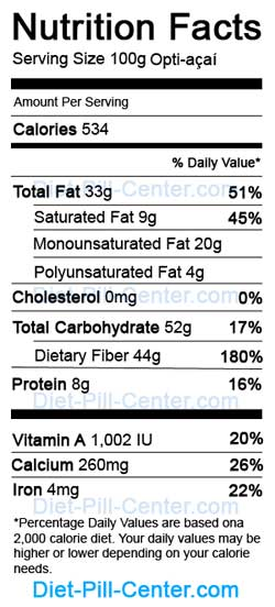 Nutritional Information for Acai Berry Powder (Opti-açaí)