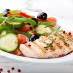 Sample Weight Loss 7 Day Meal Plan